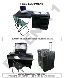 military field equipment